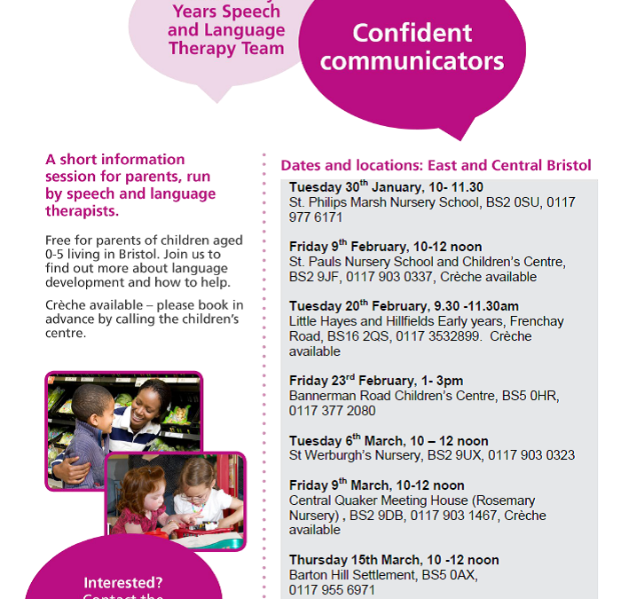 Speech & Language Confident Communicators