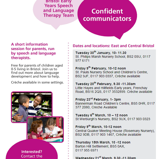 Speech and Language Confident Communicators