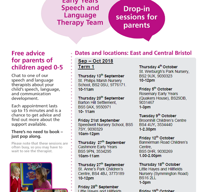 Speech and Language Drop-in Term 1